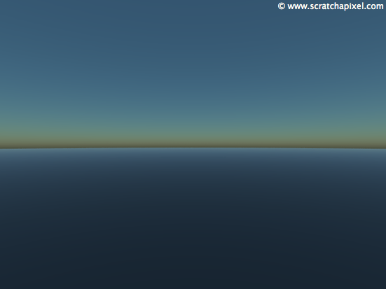 Simulating The Colors Of The Sky Simulating The Colors Of
