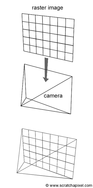 An Overview of the Ray-Tracing Rendering Technique (Overview