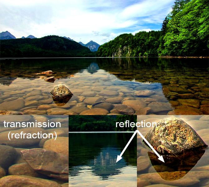 Introduction to shading reflection refraction and fresnel reflection refraction transmission and fresnel gumiabroncs Images